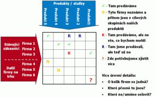 Blue-strategy-roman-ripa-cileni-4