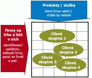 Blue-strategy-roman-ripa-cileni-3