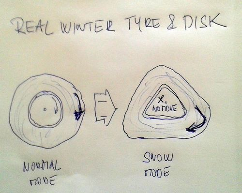 Real-winter-tyre-and-disk