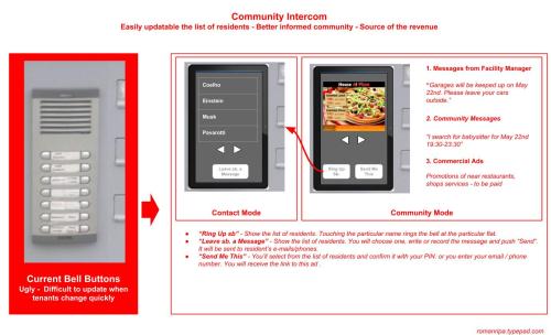 Community Intercom