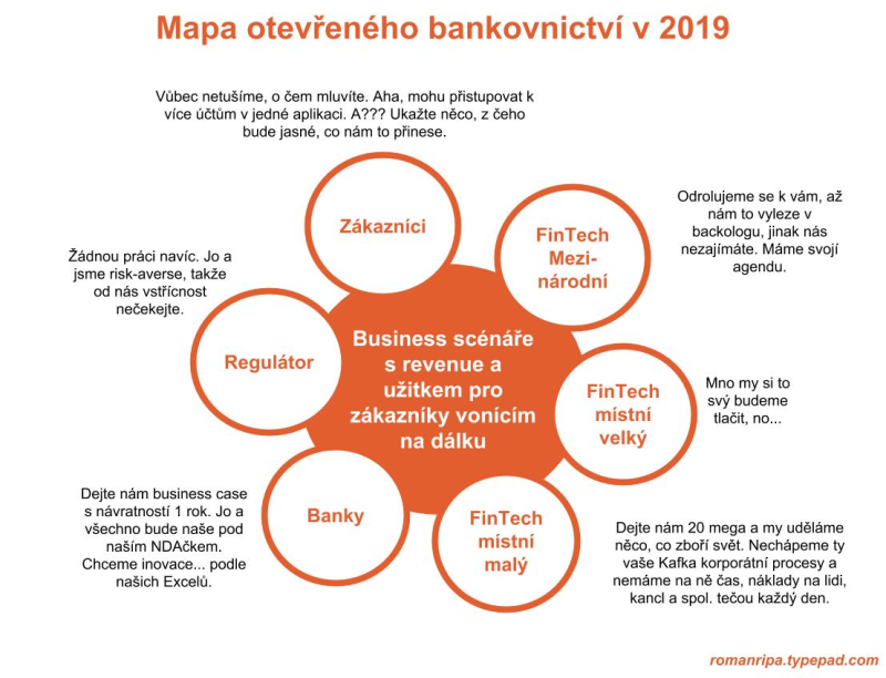 Open Banking Strategy 2019 - Header