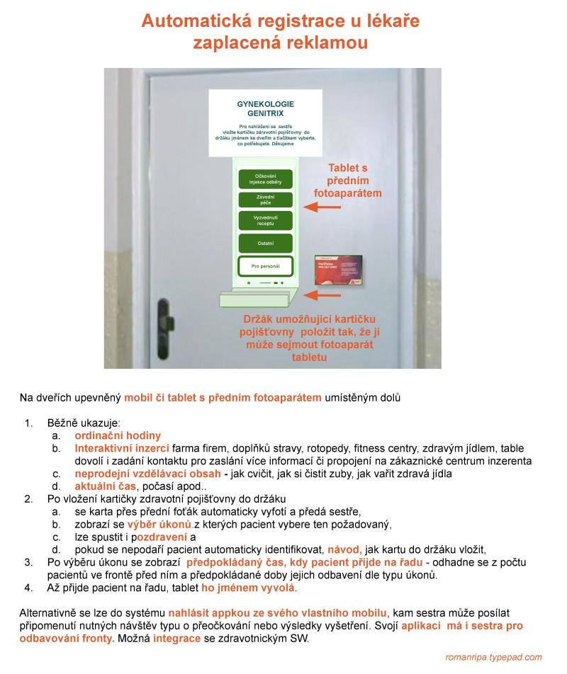 Automaticka registrace u lekare  Schema