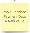 Enriched Payment Data Alliance - Header