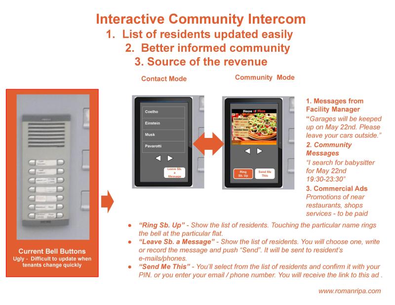 Community - Intercom - Public