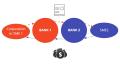 B2B Fintech - Public - BanksAs TrusfulInvoiceMessanger - Header